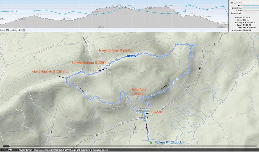 Wanderung Alpkönigblick - Allgäu - Wanderroute