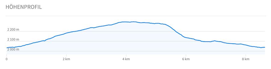 Wanderung Teneriffa - Hochebene - El Teide - Höhenprofil